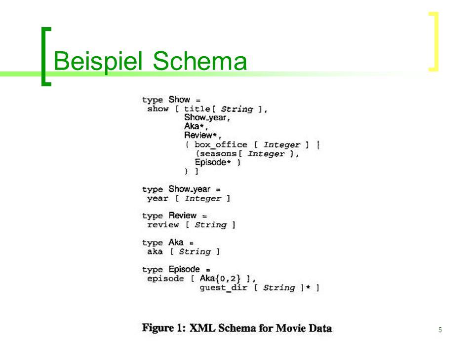5 Beispiel Schema