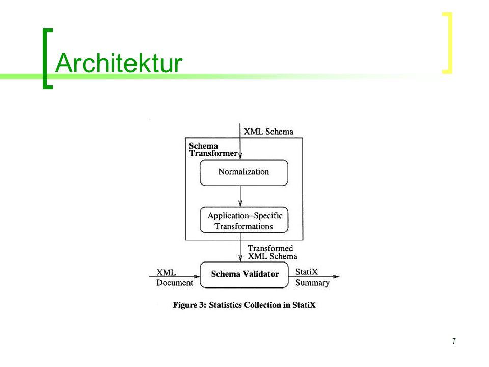 7 Architektur