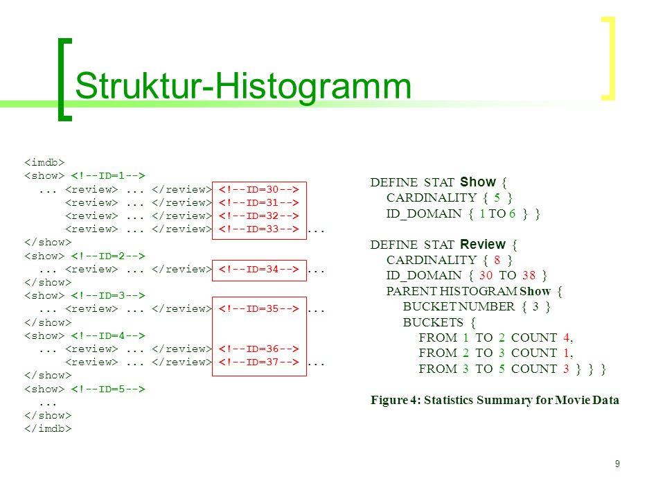9 Struktur-Histogramm.......................................... DEFINE STAT Show { CARDINALITY { 5 } ID_DOMAIN { 1 TO 6 } } DEFINE STAT Review { CARDI