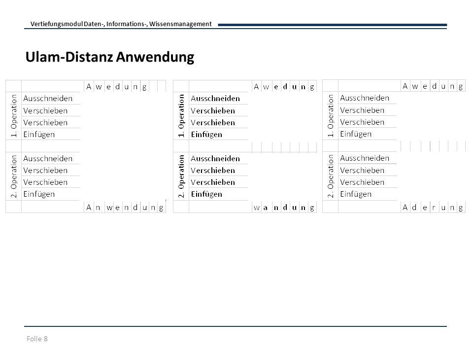 Vertiefungsmodul Daten-, Informations-, Wissensmanagement Folie 8 Ulam-Distanz Anwendung