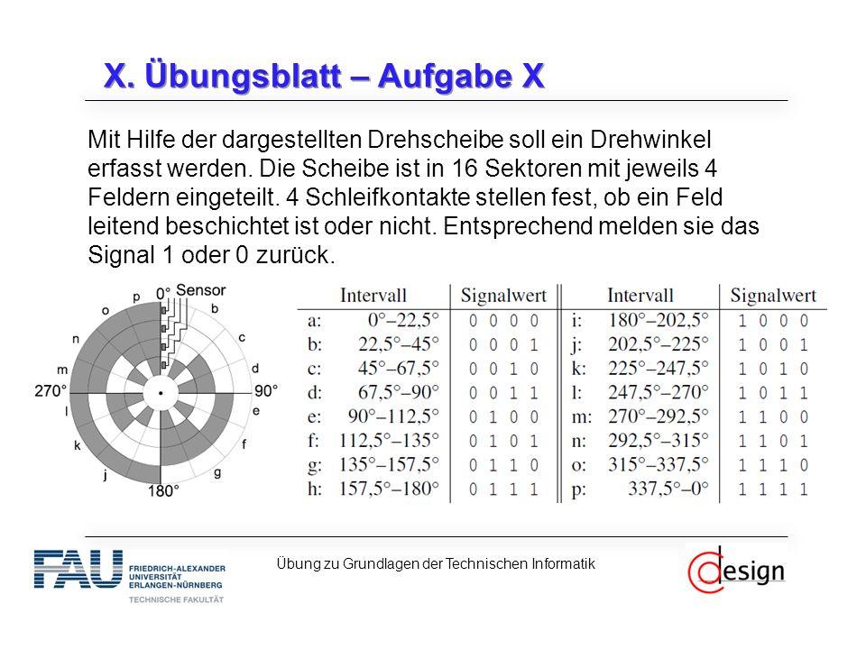 X. Übungsblatt – Aufgabe X Mit Hilfe der dargestellten Drehscheibe soll ein Drehwinkel erfasst werden. Die Scheibe ist in 16 Sektoren mit jeweils 4 Fe