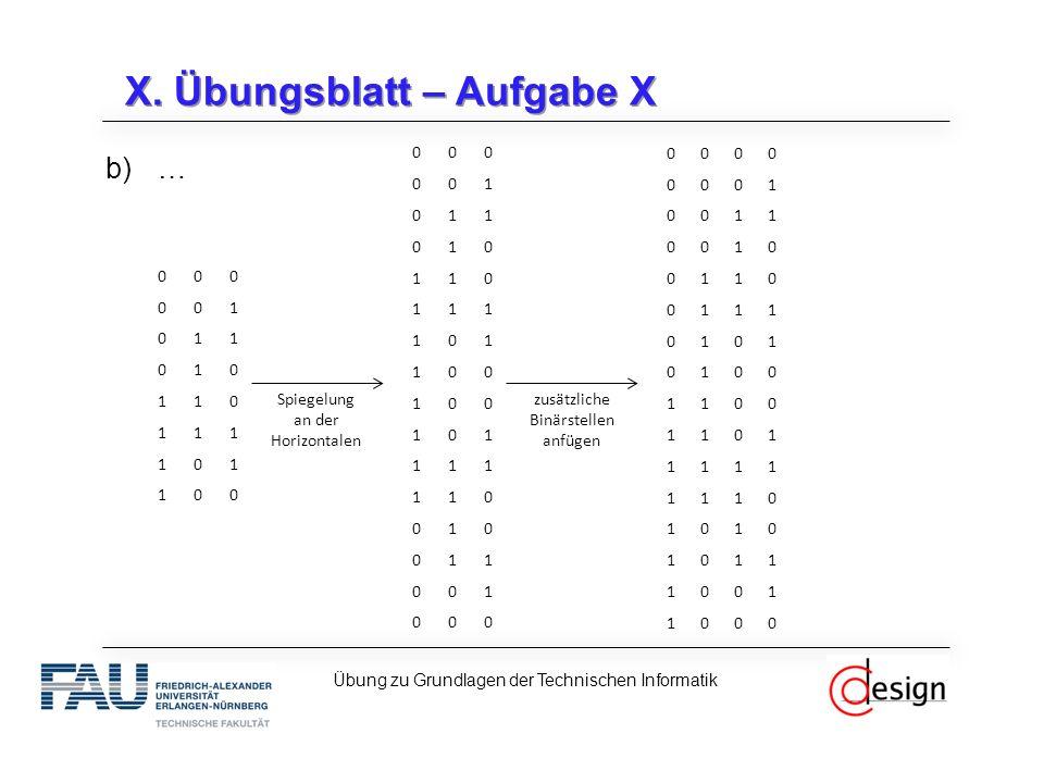 X. Übungsblatt – Aufgabe X b)… Übung zu Grundlagen der Technischen Informatik Spiegelung an der Horizontalen zusätzliche Binärstellen anfügen 000 001