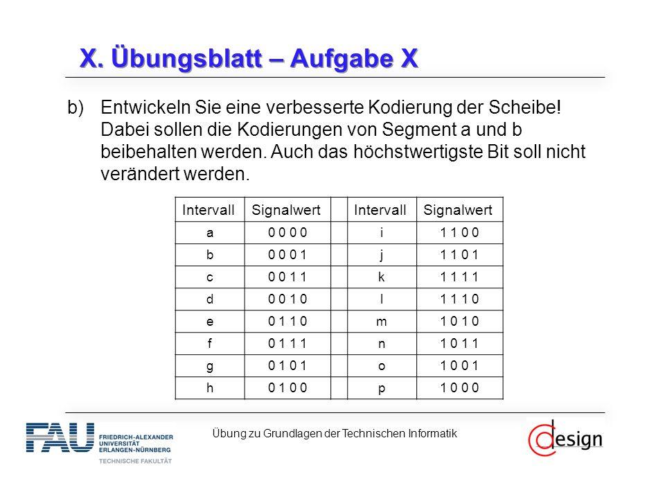 X. Übungsblatt – Aufgabe X b)Entwickeln Sie eine verbesserte Kodierung der Scheibe.