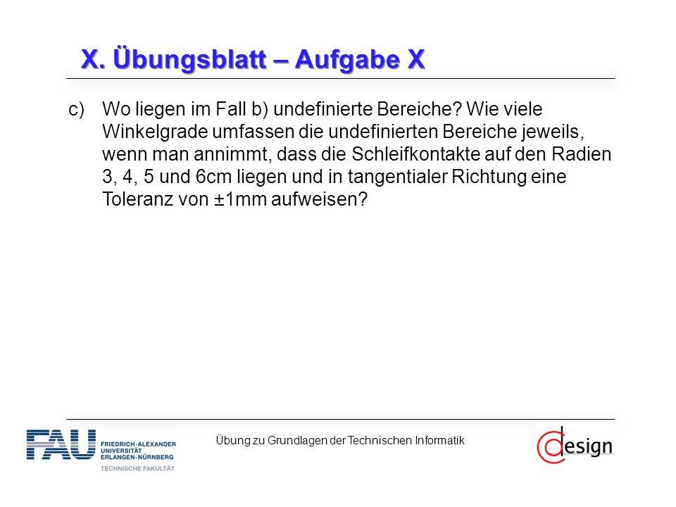 X. Übungsblatt – Aufgabe X c)Wo liegen im Fall b) undefinierte Bereiche.