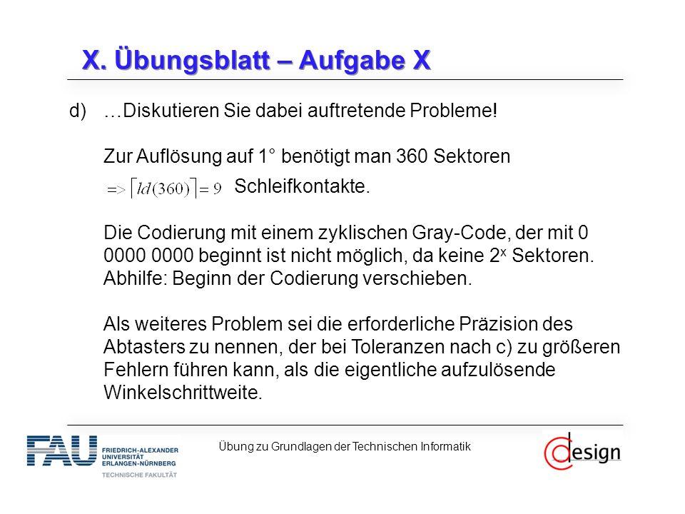 X. Übungsblatt – Aufgabe X d)…Diskutieren Sie dabei auftretende Probleme.