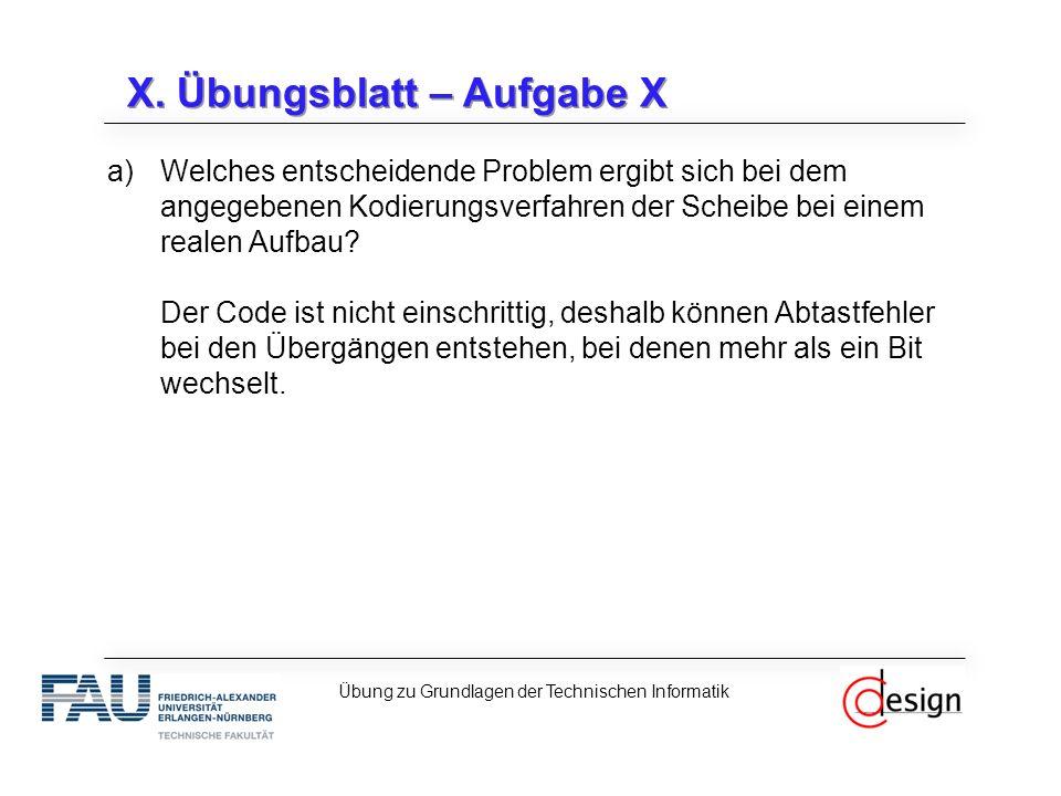 X. Übungsblatt – Aufgabe X a)Welches entscheidende Problem ergibt sich bei dem angegebenen Kodierungsverfahren der Scheibe bei einem realen Aufbau? De