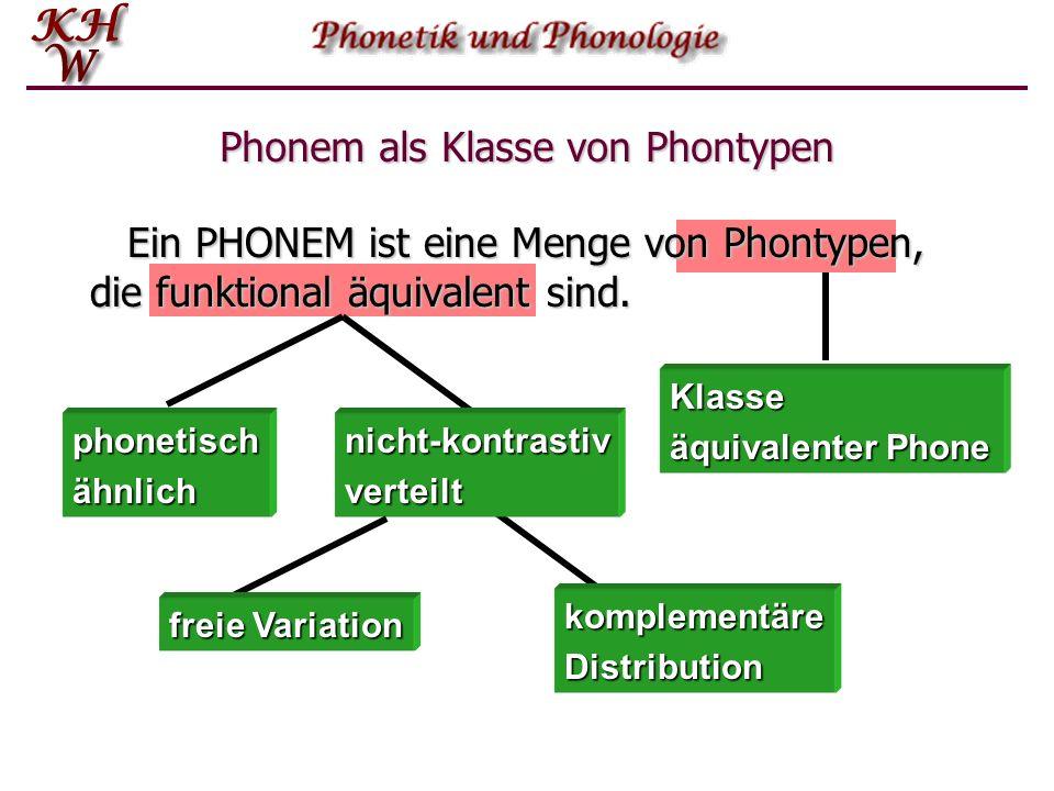komplementäreDistribution Phonem als Klasse von Phontypen Ein PHONEM ist eine Menge von Phontypen, die funktional äquivalent sind. phonetischähnlichni