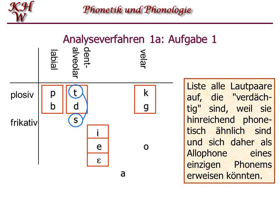 Analyseverfahren 1a: Aufgabe 1 ptkptkptkptk bdgbdgbdgbdgsi eoeoeoeoɛa Liste alle Lautpaare auf, die