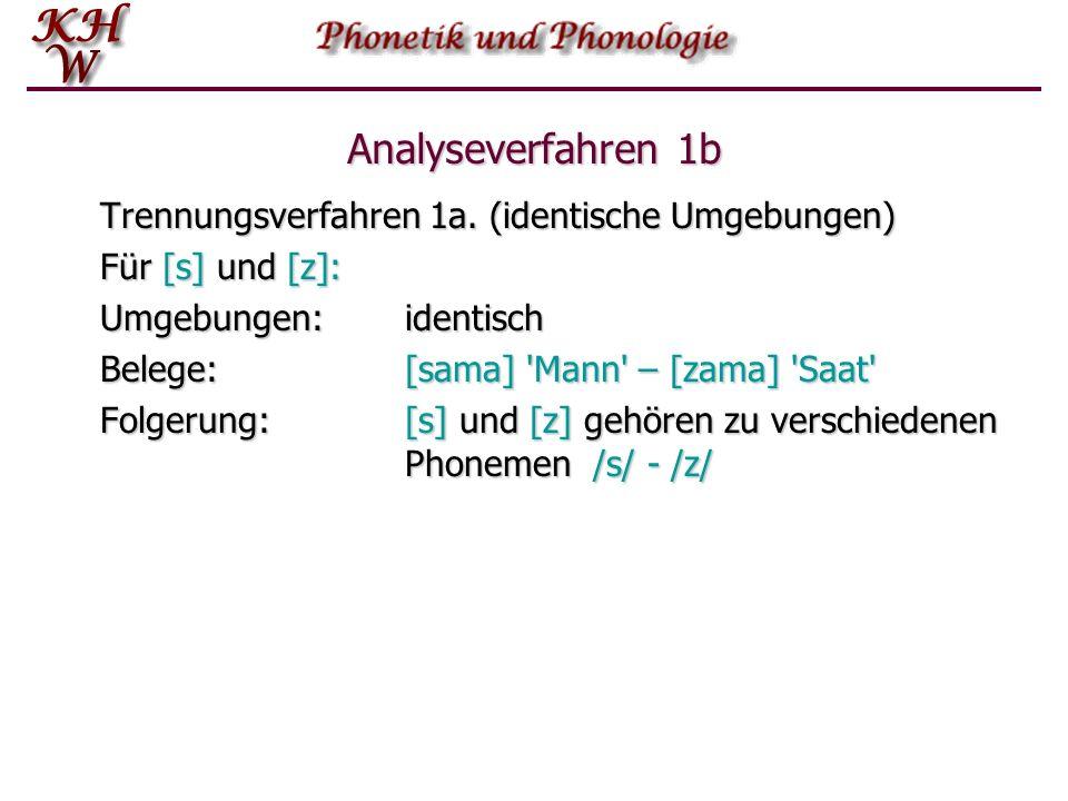 Analyseverfahren 1b Trennungsverfahren 1a. (identische Umgebungen) Für [s] und [z]: Umgebungen:identisch Belege:[sama] 'Mann' – [zama] 'Saat' Folgerun