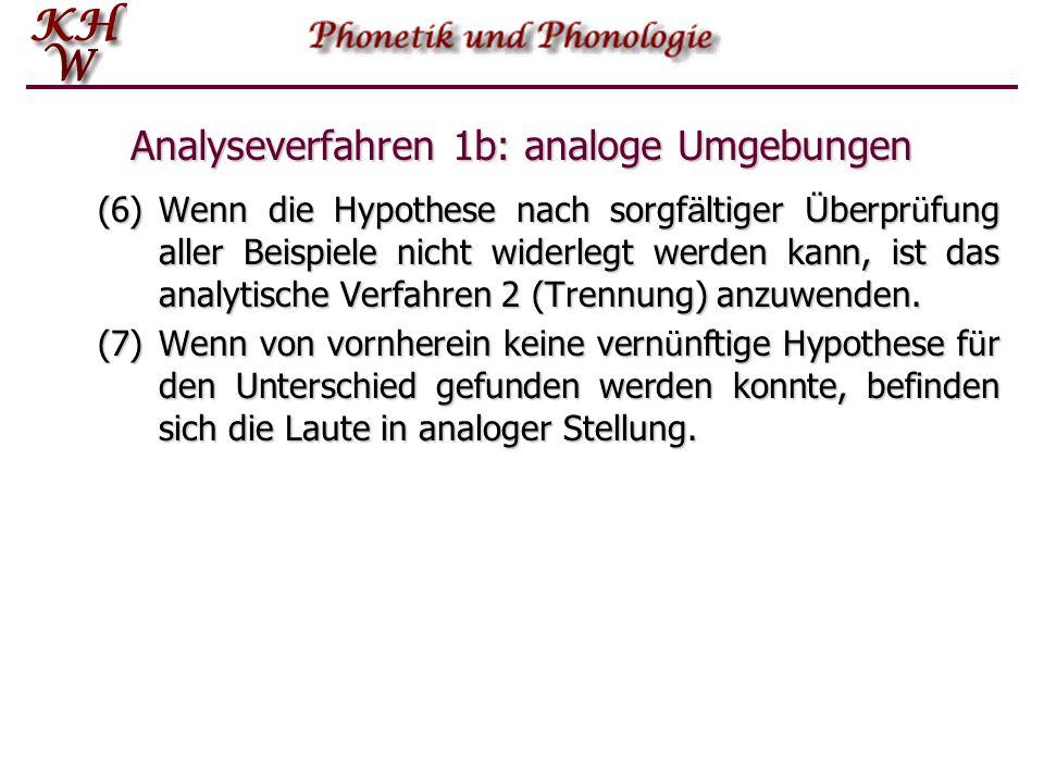 Analyseverfahren 1b: analoge Umgebungen (6)Wenn die Hypothese nach sorgf ä ltiger Ü berpr ü fung aller Beispiele nicht widerlegt werden kann, ist das
