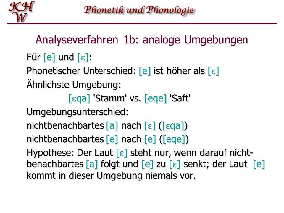 Analyseverfahren 1b: analoge Umgebungen Für [e] und [ ɛ ]: Phonetischer Unterschied: [e] ist höher als [ ɛ ] Ähnlichste Umgebung: [ ɛ qa] 'Stamm' vs.