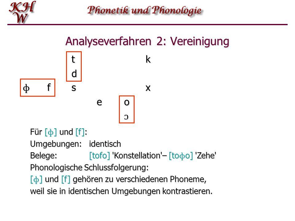 Analyseverfahren 2: Vereinigung tktktktkd ɸfsxɸfsxɸfsxɸfsx eoeoeoeoɔ Für [ ɸ ] und [f]: Umgebungen: identisch Belege: [tofo] 'Konstellation'– [to ɸ o]