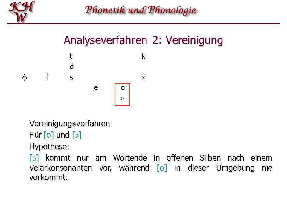 Analyseverfahren 2: Vereinigung tktktktkd ɸfsxɸfsxɸfsxɸfsx eoeoeoeoɔ Vereinigungsverfahren: Für [o] und [ ɔ ] Hypothese: [ ɔ ] kommt nur am Wortende i
