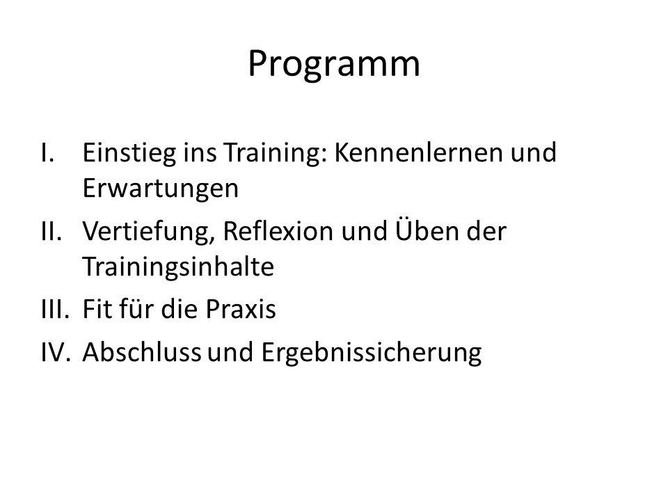 Programm I.Einstieg ins Training: Kennenlernen und Erwartungen II.Vertiefung, Reflexion und Üben der Trainingsinhalte III.Fit für die Praxis IV.Abschluss und Ergebnissicherung