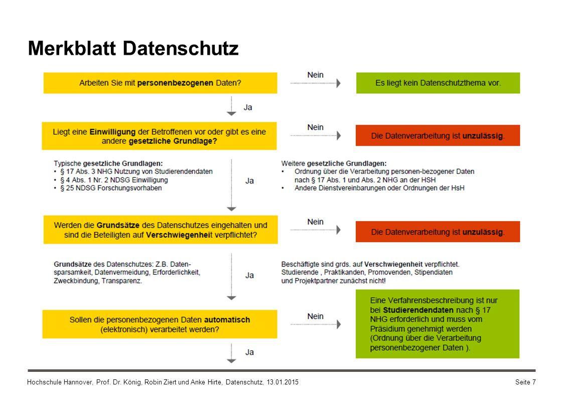 Hochschule Hannover, Prof. Dr. König, Robin Ziert und Anke Hirte, Datenschutz, 13.01.2015Seite 7 Merkblatt Datenschutz