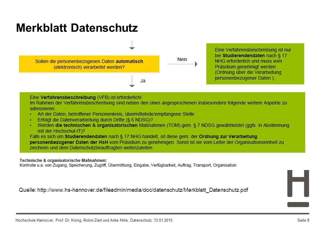 Hochschule Hannover, Prof. Dr. König, Robin Ziert und Anke Hirte, Datenschutz, 13.01.2015Seite 8 Merkblatt Datenschutz Quelle: http://www.hs-hannover.
