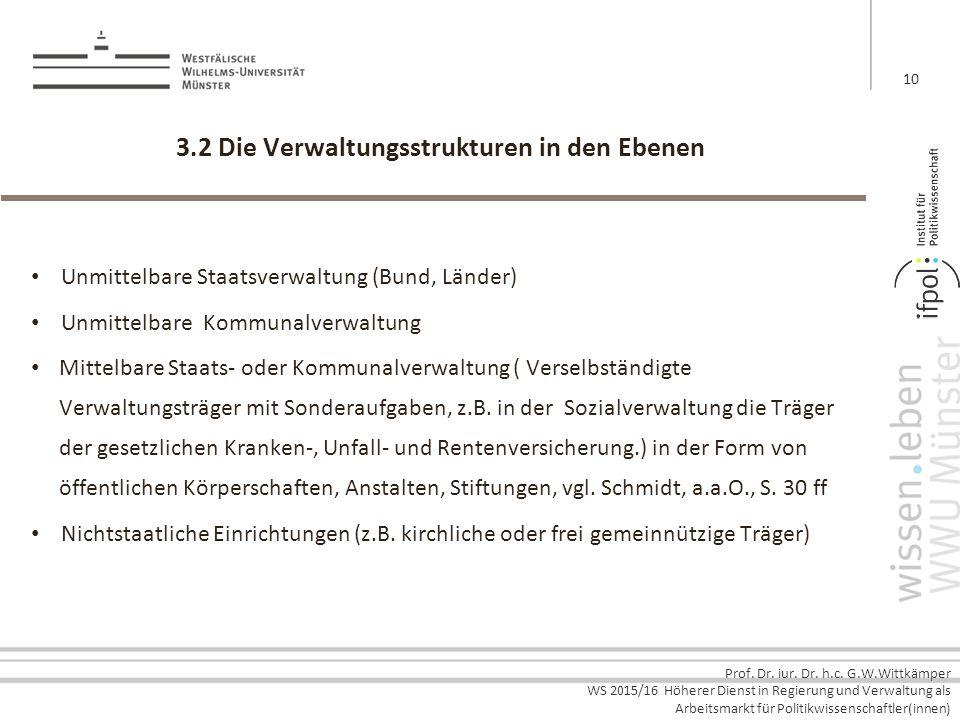 Prof. Dr. iur. Dr. h.c. G.W.Wittkämper WS 2015/16 Höherer Dienst in Regierung und Verwaltung als Arbeitsmarkt für Politikwissenschaftler(innen) 3.2 Di