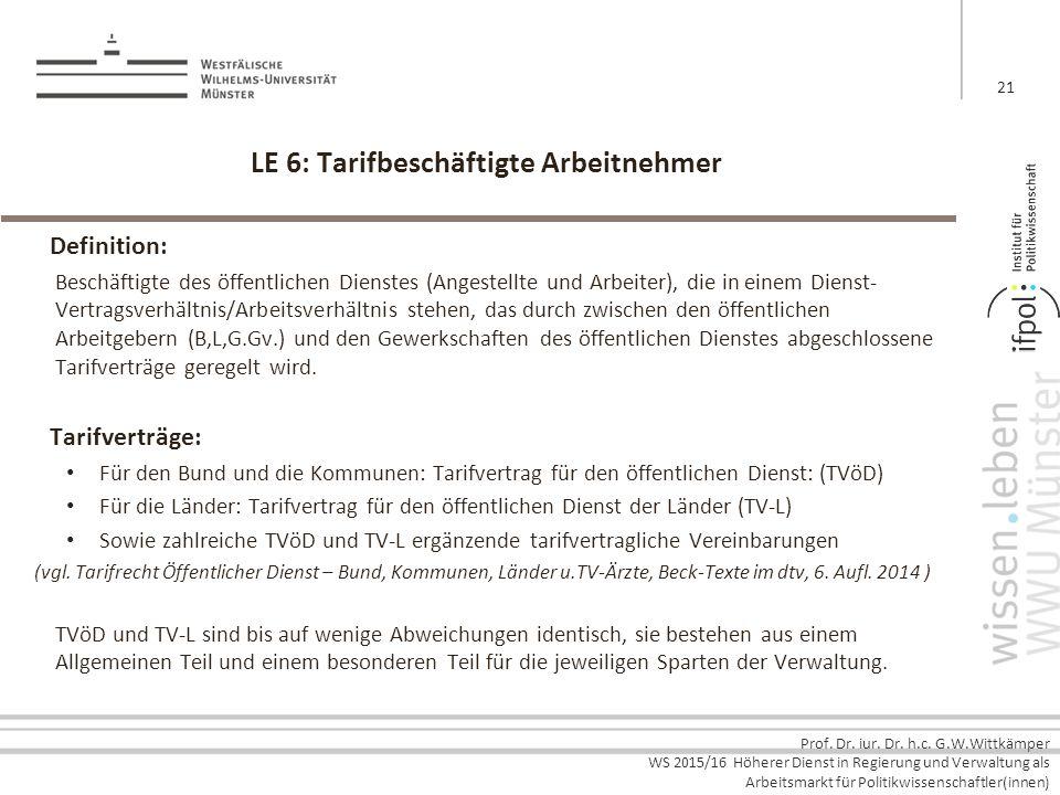 Prof. Dr. iur. Dr. h.c. G.W.Wittkämper WS 2015/16 Höherer Dienst in Regierung und Verwaltung als Arbeitsmarkt für Politikwissenschaftler(innen) LE 6: