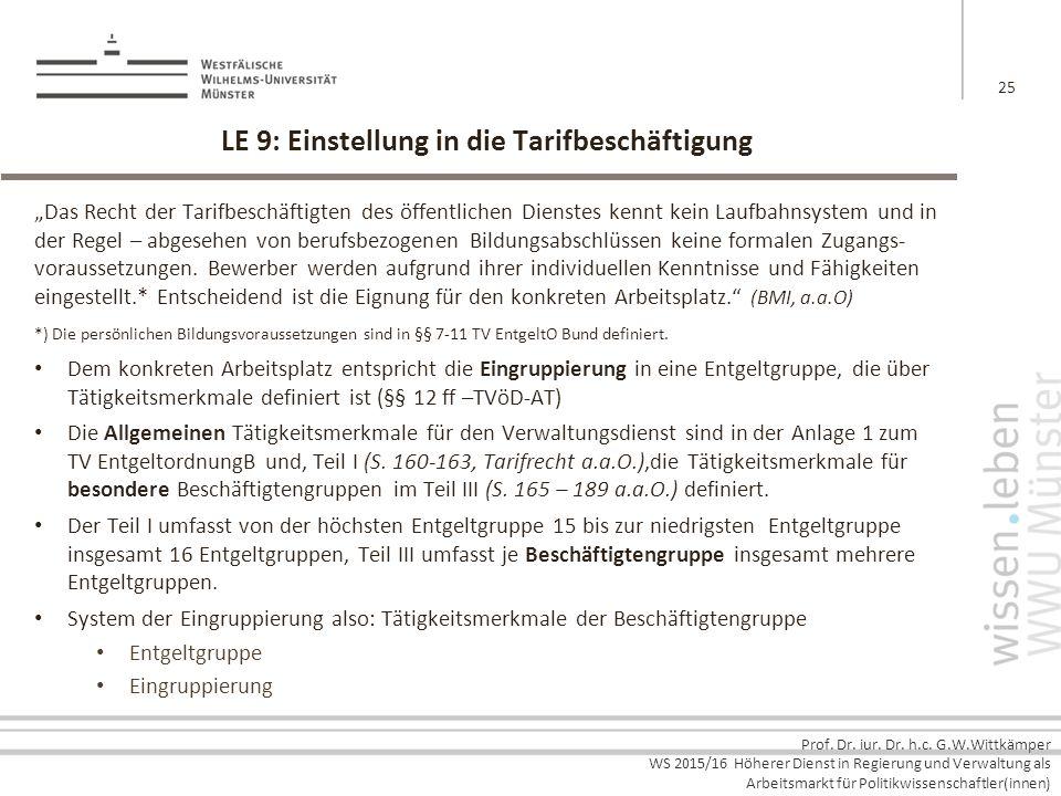 Prof. Dr. iur. Dr. h.c. G.W.Wittkämper WS 2015/16 Höherer Dienst in Regierung und Verwaltung als Arbeitsmarkt für Politikwissenschaftler(innen) LE 9: