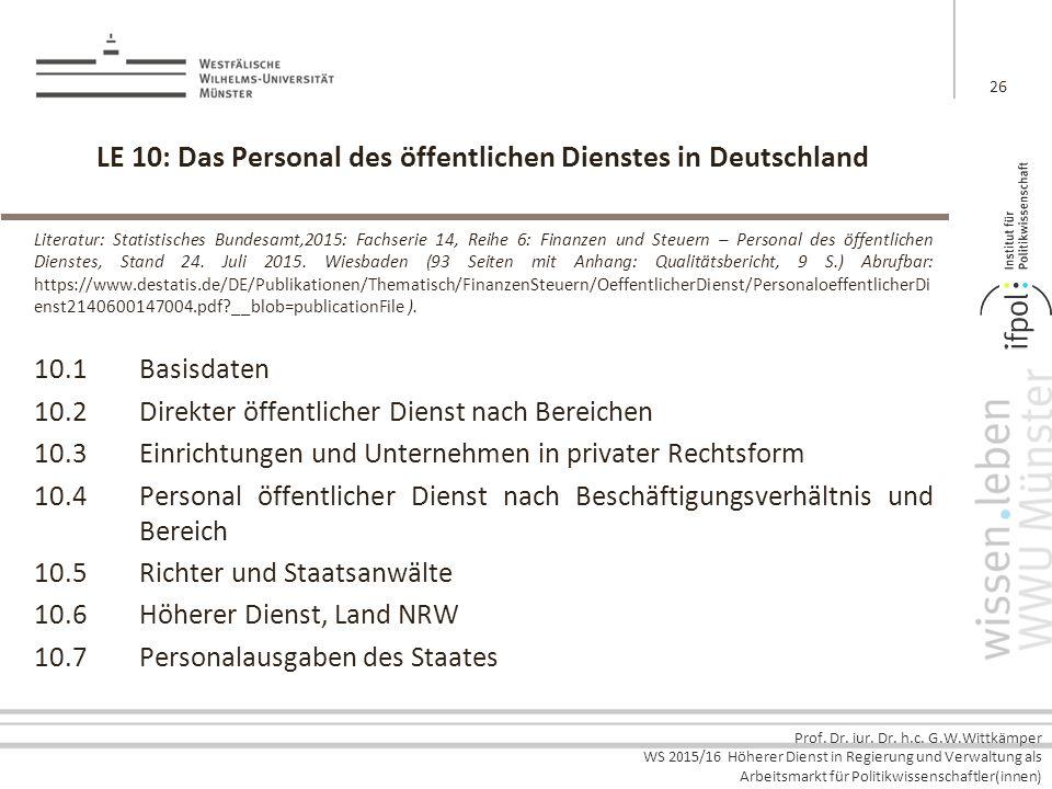 Prof. Dr. iur. Dr. h.c. G.W.Wittkämper WS 2015/16 Höherer Dienst in Regierung und Verwaltung als Arbeitsmarkt für Politikwissenschaftler(innen) LE 10: