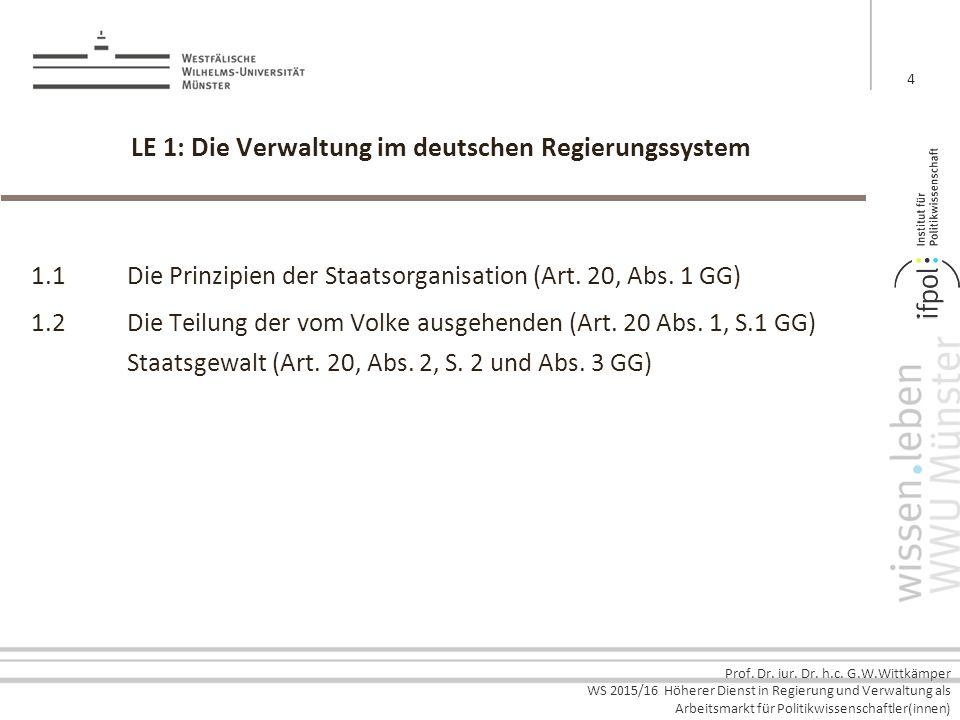 Prof. Dr. iur. Dr. h.c. G.W.Wittkämper WS 2015/16 Höherer Dienst in Regierung und Verwaltung als Arbeitsmarkt für Politikwissenschaftler(innen) LE 1: