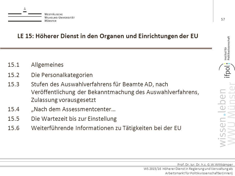 Prof. Dr. iur. Dr. h.c. G.W.Wittkämper WS 2015/16 Höherer Dienst in Regierung und Verwaltung als Arbeitsmarkt für Politikwissenschaftler(innen) LE 15:
