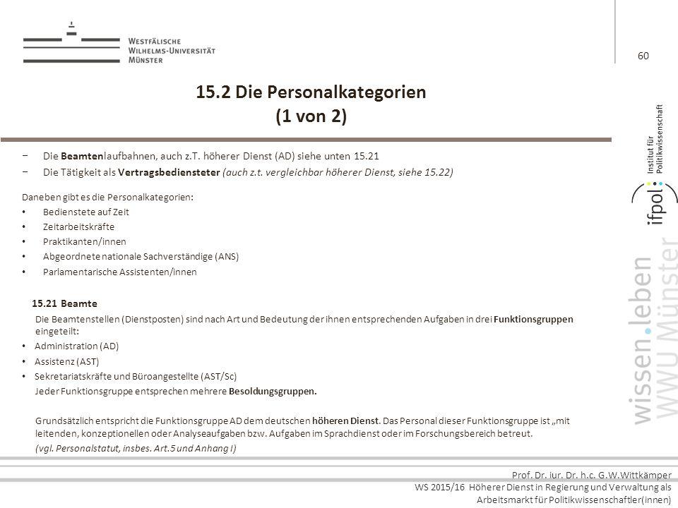 Prof. Dr. iur. Dr. h.c. G.W.Wittkämper WS 2015/16 Höherer Dienst in Regierung und Verwaltung als Arbeitsmarkt für Politikwissenschaftler(innen) 15.2 D
