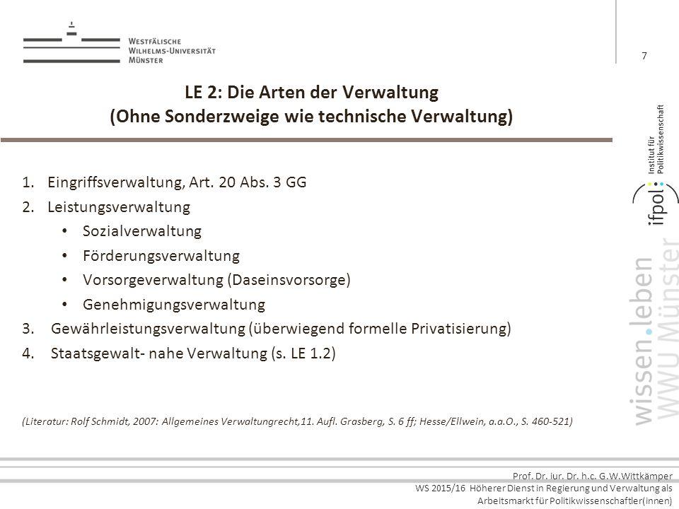 Prof. Dr. iur. Dr. h.c. G.W.Wittkämper WS 2015/16 Höherer Dienst in Regierung und Verwaltung als Arbeitsmarkt für Politikwissenschaftler(innen) LE 2: