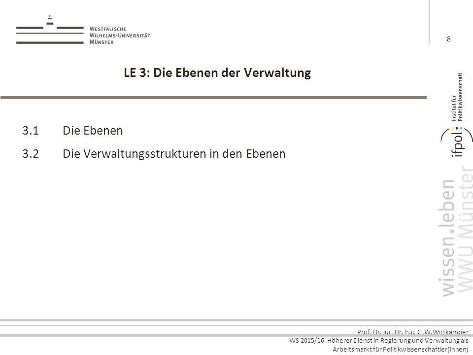 Prof. Dr. iur. Dr. h.c. G.W.Wittkämper WS 2015/16 Höherer Dienst in Regierung und Verwaltung als Arbeitsmarkt für Politikwissenschaftler(innen) LE 3: