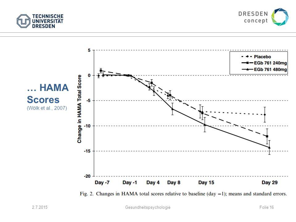 … HAMA Scores (Wölk et al., 2007) 2.7.2015GesundheitspsychologieFolie 16
