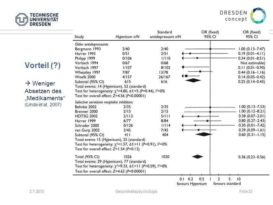 "Vorteil (?)  Weniger Absetzen des ""Medikaments"" (Linde et al, 2007) 2.7.2015GesundheitspsychologieFolie 23"