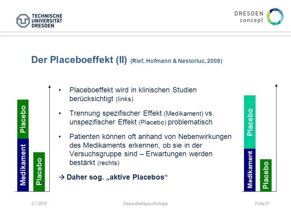 Der Placeboeffekt (II) (Rief, Hofmann & Nestoriuc, 2008) Placeboeffekt wird in klinischen Studien berücksichtigt (links) Trennung spezifischer Effekt