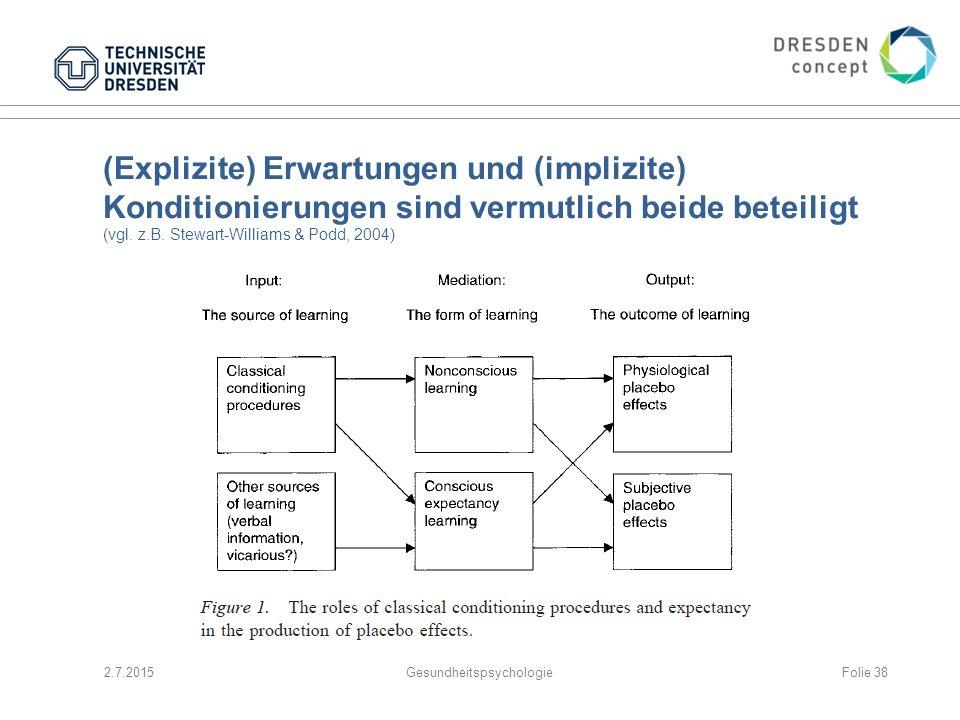 (Explizite) Erwartungen und (implizite) Konditionierungen sind vermutlich beide beteiligt (vgl. z.B. Stewart-Williams & Podd, 2004) 2.7.2015Gesundheit
