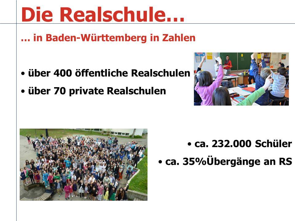 Ihre Realschulen… … vor Ort Gerhart-Hauptmann-Realschule Ostertag Realschule