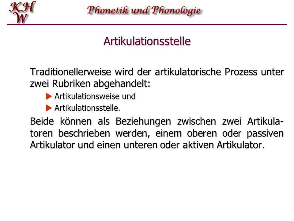 Artikulationsstelle Traditionellerweise wird der artikulatorische Prozess unter zwei Rubriken abgehandelt:  Artikulationsweise und  Artikulationsste
