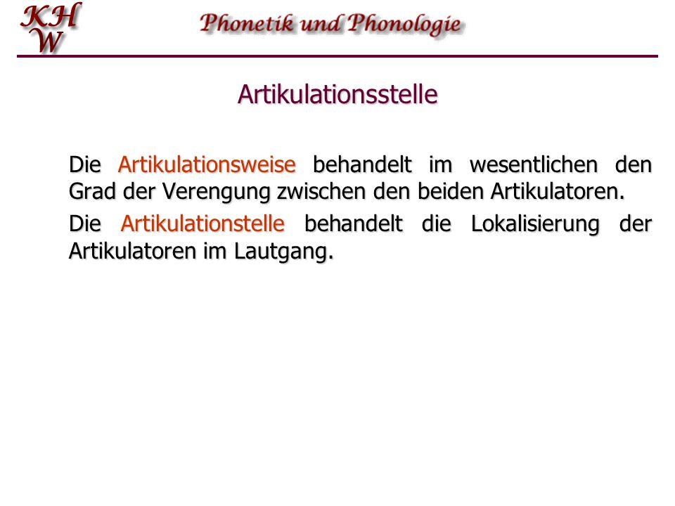 Artikulationsstelle Die Artikulationsweise behandelt im wesentlichen den Grad der Verengung zwischen den beiden Artikulatoren. Die Artikulationstelle