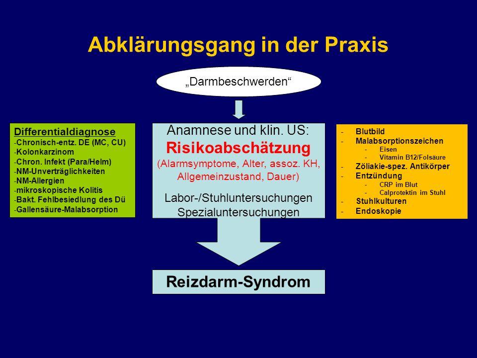 """Abklärungsgang in der Praxis """"Darmbeschwerden"""" Anamnese und klin. US: Risikoabschätzung (Alarmsymptome, Alter, assoz. KH, Allgemeinzustand, Dauer) Lab"""