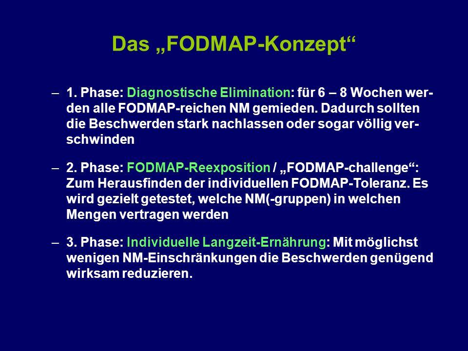 """Das """"FODMAP-Konzept"""" –1. Phase: Diagnostische Elimination: für 6 – 8 Wochen wer- den alle FODMAP-reichen NM gemieden. Dadurch sollten die Beschwerden"""