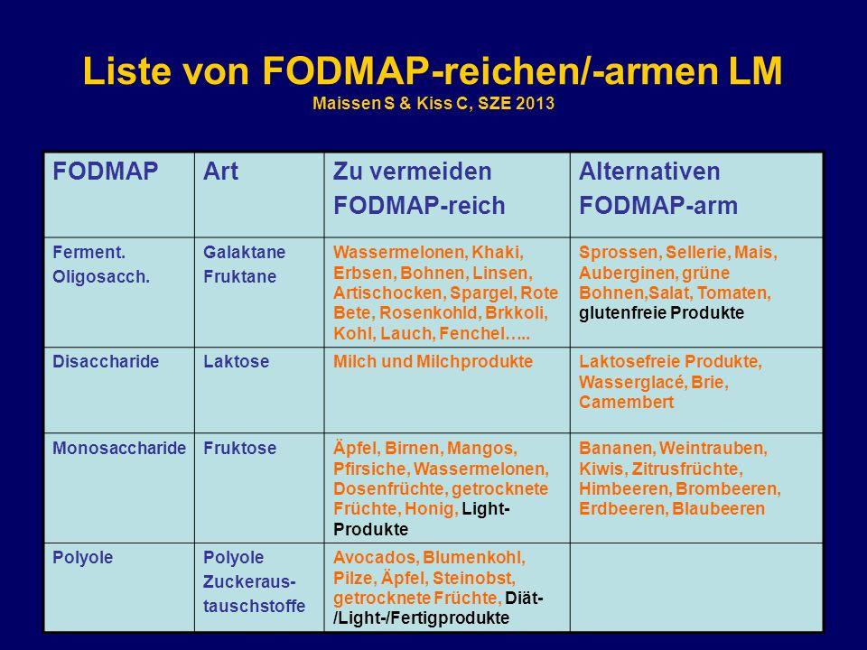 Liste von FODMAP-reichen/-armen LM Maissen S & Kiss C, SZE 2013 FODMAPArtZu vermeiden FODMAP-reich Alternativen FODMAP-arm Ferment. Oligosacch. Galakt