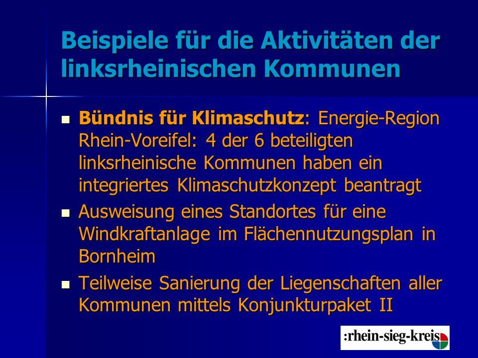 Beispiele für die Aktivitäten der linksrheinischen Kommunen Bündnis für Klimaschutz: Energie-Region Rhein-Voreifel: 4 der 6 beteiligten linksrheinische Kommunen haben ein integriertes Klimaschutzkonzept beantragt Bündnis für Klimaschutz: Energie-Region Rhein-Voreifel: 4 der 6 beteiligten linksrheinische Kommunen haben ein integriertes Klimaschutzkonzept beantragt Ausweisung eines Standortes für eine Windkraftanlage im Flächennutzungsplan in Bornheim Ausweisung eines Standortes für eine Windkraftanlage im Flächennutzungsplan in Bornheim Teilweise Sanierung der Liegenschaften aller Kommunen mittels Konjunkturpaket II Teilweise Sanierung der Liegenschaften aller Kommunen mittels Konjunkturpaket II