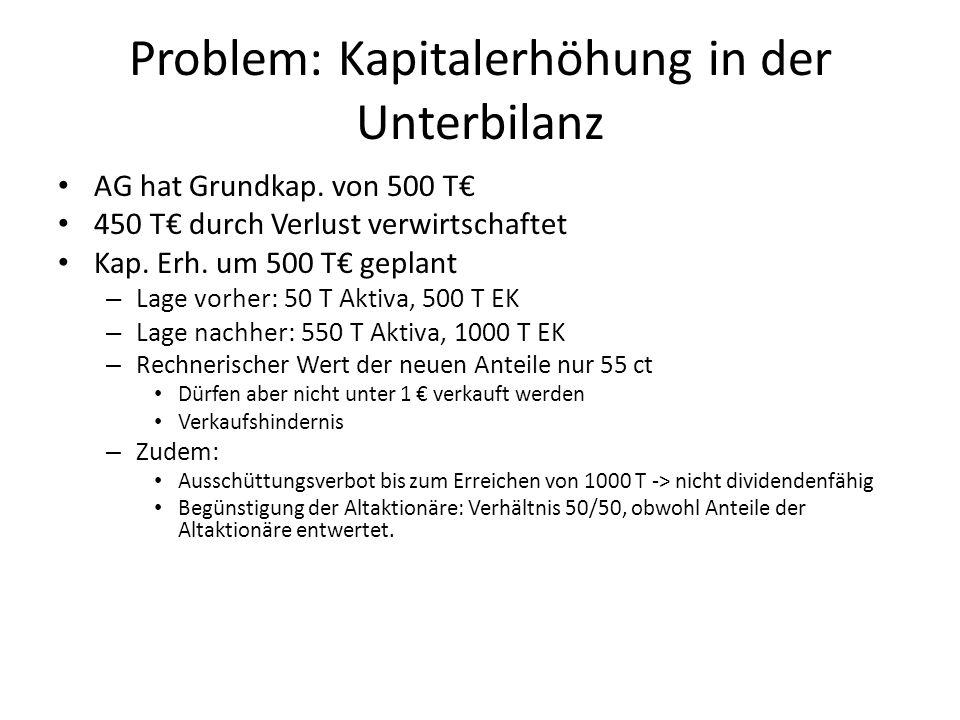Problem: Kapitalerhöhung in der Unterbilanz AG hat Grundkap. von 500 T€ 450 T€ durch Verlust verwirtschaftet Kap. Erh. um 500 T€ geplant – Lage vorher