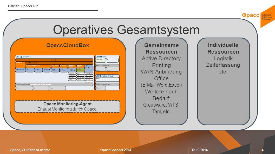 Opacc, CH-Kriens/LucerneOpaccConnect 201430.10.2014 4 Betrieb OpaccERP Operatives Gesamtsystem Individuelle Ressourcen Logistik Zeiterfassung etc. Gem