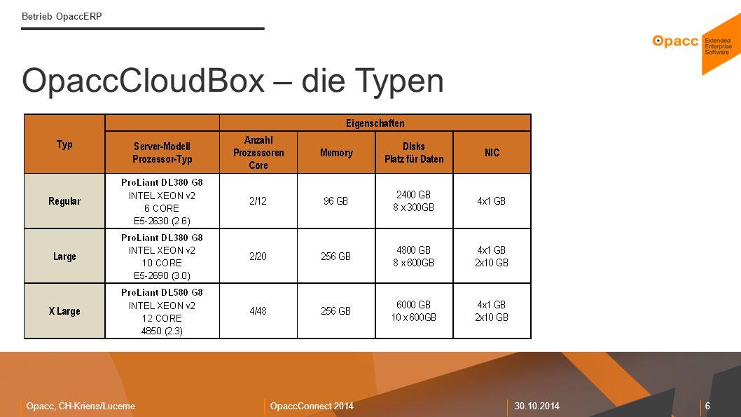 Opacc, CH-Kriens/LucerneOpaccConnect 201430.10.2014 6 Betrieb OpaccERP OpaccCloudBox – die Typen