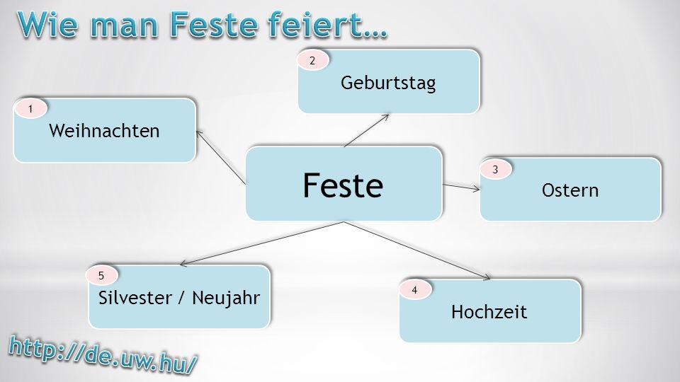 Feste Weihnachten Geburtstag Ostern Hochzeit Silvester / Neujahr 1 1 2 2 3 3 4 4 5 5