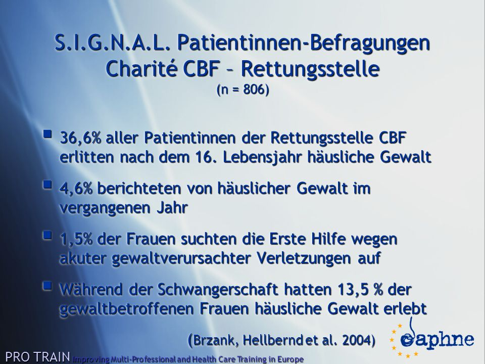 S.I.G.N.A.L. Patientinnen-Befragungen Charité CBF – Rettungsstelle (n = 806)  36,6% aller Patientinnen der Rettungsstelle CBF erlitten nach dem 16. L