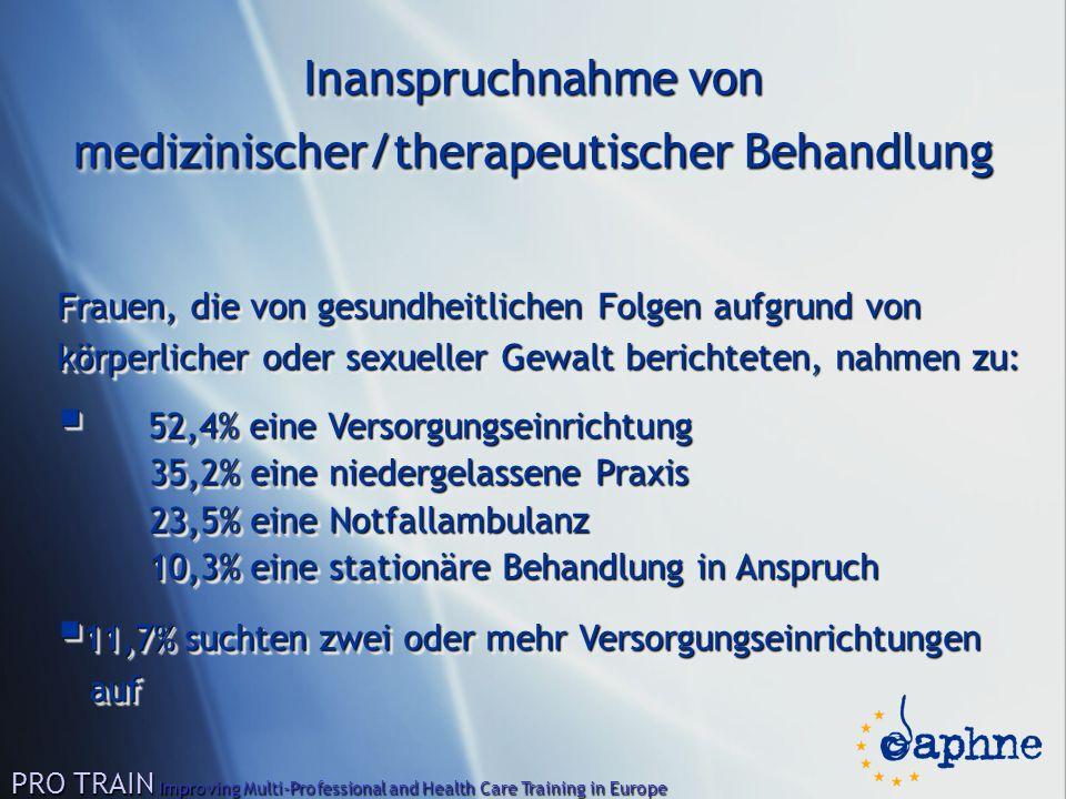 Inanspruchnahme von medizinischer/therapeutischer Behandlung Frauen, die von gesundheitlichen Folgen aufgrund von körperlicher oder sexueller Gewalt b
