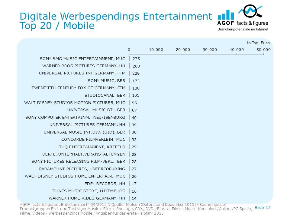 Digitale Werbespendings Entertainment Top 20 / Mobile Slide 17 In Tsd.