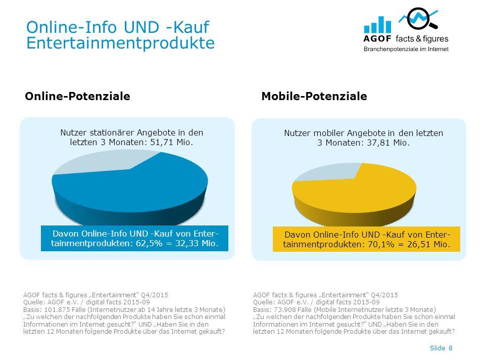 Online-Info UND -Kauf Entertainmentprodukte Slide 8 Nutzer stationärer Angebote in den letzten 3 Monaten: 51,71 Mio.