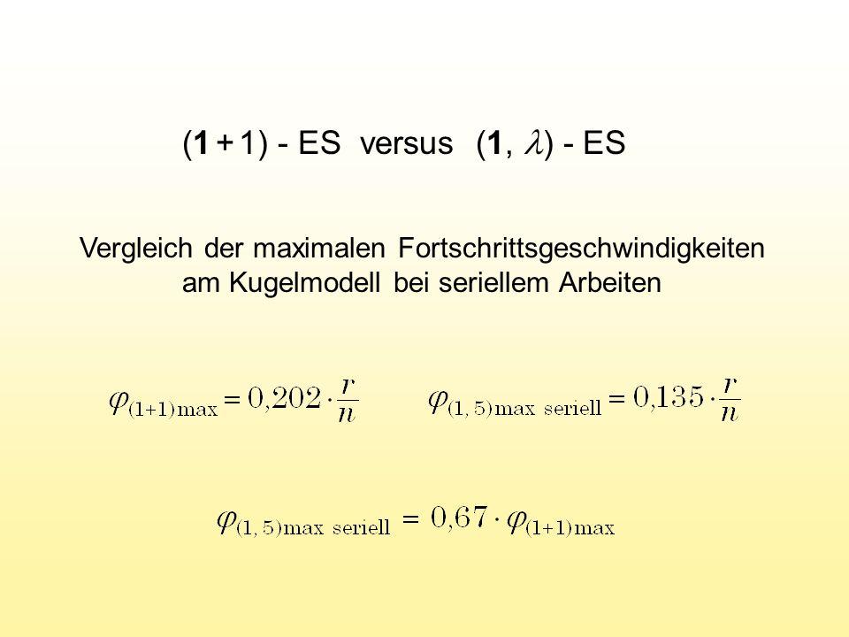 (1 + 1) - ES versus (1, ) - ES Vergleich der maximalen Fortschrittsgeschwindigkeiten am Kugelmodell bei seriellem Arbeiten