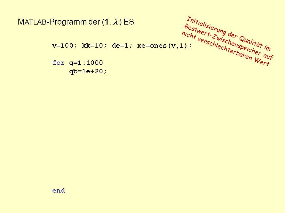 M ATLAB -Programm der (1,  ) ES v=100; kk=10; de=1; xe=ones(v,1); for g=1:1000 qb=1e+20; end Initialisierung der Qualität im Bestwert-Zwischenspeicher auf nicht verschlechterbaren Wert
